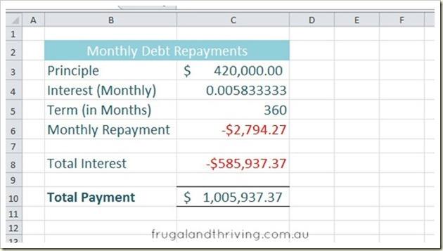 debt reduction planner excel